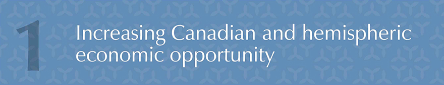 Increasing Canadian and hemispheric economic opportunity