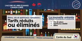 L'accord de libre-échange Canada-Corée : Bière, vin et spiritueux canadiens – Tarifs réduits ou éliminés. La nouvelle entente bénéficie aux producteurs canadiens de vin de glace, spiritueux distillé et bière