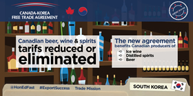 Canada-Korea Free Trade Agreement: Canadian beer, wine and spirits tariffs reduced or eliminated. The new agreement benefits Canadian producers of ice win, distilled spirits and beer