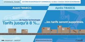 Accord économique et commercial global Canada-Union Européenne – Avant l'#AECG : L'exportation d'équipement de haute technologie tarifs jusqu'à 8%... ; Après l'#AECG : …les tarifs seront supprimés