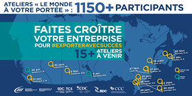 Ateliers Le Monde à votre portée : 1150+ participants – Faites croître votre entreprise pour exporter avec succès, 15+ ateliers à venir. Endroits déjà visités : 21 nov., Richmond, BC; 28 nov. 28, Mississauga, ON; 5 déc., Halifax, NS; 20 jan., Maple, ON; 29 jan., Kitchener, ON; 30 jan., Edmonton, AB; 6 fév., Saskatoon, SK ; 20 fév., Moncton, NB ; 27 fév., Laval, QC ; 4 mars, Oakville, ON ; 19 mars, Lévis, QC ; 30 mars, Uxbridge, ON. Ateliers à venir : 9 avr., Winnipeg, MB; 24 avr., Nanaimo, BC.
