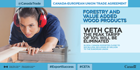 Canada-European Trade Agreement – Forestry and value added wood products. With CETA the peak tariff of 10% will be eliminated. In 2014, Canada exported close to $32 billion, including $1.1 billion to the European Union.