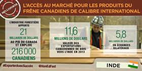 L'accès au marché pour les produits de frêne Canadiens de calibre international – L'industrie forestière apporte 21 milliards de dollars au PIB du Canada et emploie 216 000 Canadiens ; 11,6 millions de dollars valeur des exportations Canadiennes de bois vers l'Inde en 2013 ; 5,8 milliards de dollars en échanges bilatéraux
