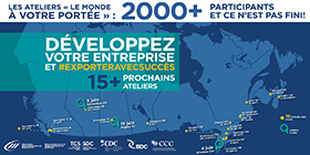 Ateliers Le Monde à votre portée : 2000 + participants –  Développez votre entreprise pour exporter avec succès, 15 + prochain atelier. Endroits déjà visités : 21 nov., Richmond, BC; 28 nov. , Mississauga, ON; 5 déc., Halifax, NS; 20 jan., Maple, ON; 29 jan., Kitchener, ON; 30 jan., Edmonton, AB; 6 fév., Saskatoon, SK ; 20 fév., Moncton, NB ; 27 fév., Laval, QC ; 4 mars, Oakville, ON ; 19 mars, Lévis, QC ; 30 mars, Uxbridge, ON. 9 avr., Winnipeg, MB; 24 avr., Nanaimo, BC.; 1 mai, Vaughan,ON. Ateliers à venir :4 juin,Windsor,ON; 5 juin, Edmonton, AB; 19 juin,Regina,SK.