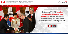 On January 1st, 2015 Canada's longstanding friendship with South Korea reached new heights with the coming into force of the Canada Korea Free Trade Agreement.