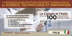 Le nouveau plan d'action conjoint Canada-Italie en science, technologie et innovation – Le nouveau plan d'action établit 5 secteurs prioritaires : 1. Les sciences de la mer ; 2. L'arctique ; 3. L'aérospatiale ; 4. L'agroalimentaire ; 5. Les sciences de la vie ; Le Canada et l'Italie ont plus de 100 ententes, partenariats et initiatives en science, technologie et innovation