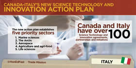 Canada-Italy's new science technology and innovation action plan – The new action plan establishes five priority sectors: 1. Marine sciences; 2. The Arctic; 3. Aerospace; 4. Agriculture and agri-food; 5. Life Sciences; Canada and Italy have over 100 science technology and innovation agreements, partnerships and initiatives