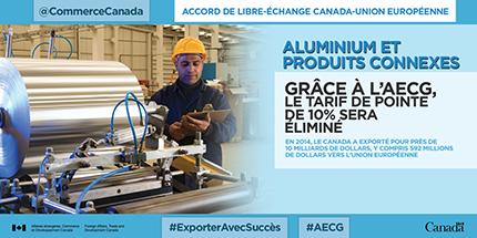 Accords économique et commercial global Canada-Union européenne – Aluminium et produits connexes. Grâce à l'AECG, le tarif de pointe de 10 % sera éliminé. En 2014, le Canada a exporté pour près de 10 milliards de dollars, y compris 592 millions de dollars vers l'Union européenne.
