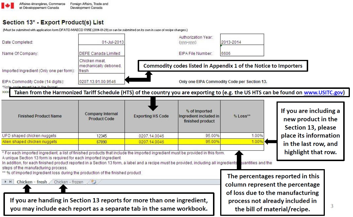 Example of properly completed Export Product List (Section 13) form