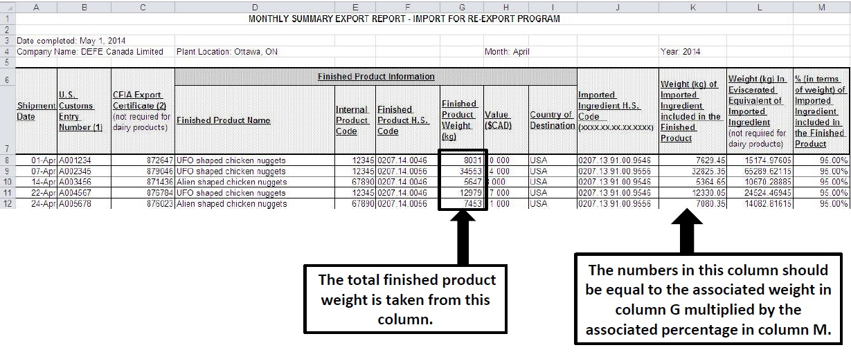 Example of properly completed Monthly Export Report