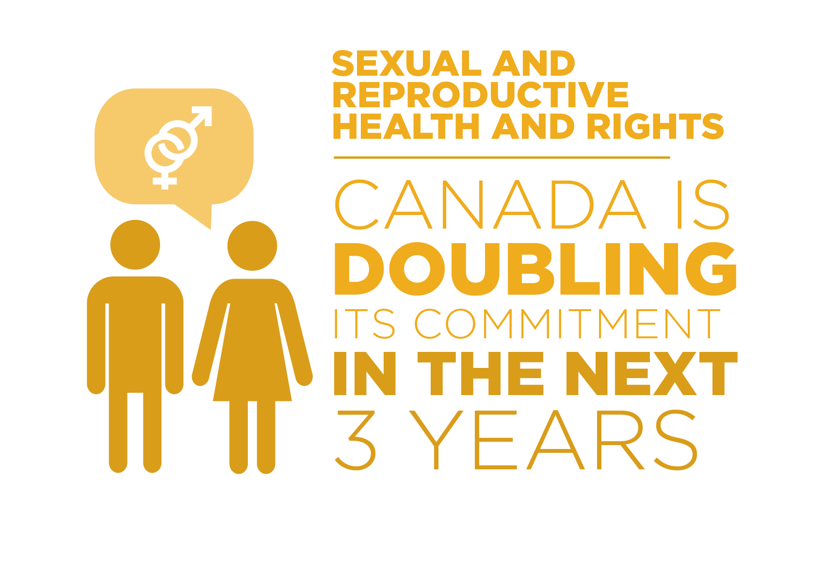 Reproductive Health & Rights: Canada is doubling its commitment in the next 3 years.