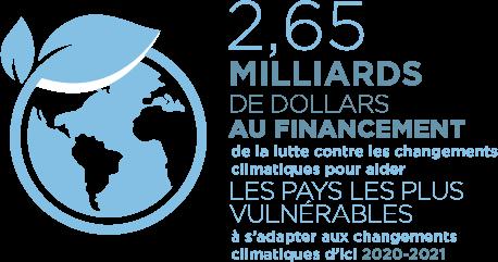 2,65 milliards de dollars au financement de la lutte contre les changements climatiques pour aider les pays les plus vulnérables à s'adapter aux changements d'ici 2020-2021.