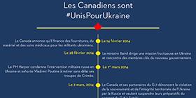 Les Canadiens sont #UnisPourUkraine