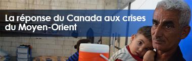 La réponse du Canada aux crises du Moyen-Orient