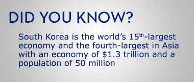 South Korea is the world's 15th-largest economy and the fourth-largest in Asia with an economy of $1.1 trillion and a population of 50 million