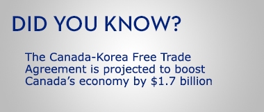 The Canada-Korea Free Trade Agreement is projected to boost Canada's economy by $1.7 billion
