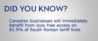 Canadian businesses will immediately benefit from duty free access to Korea on 81.9 percent of Canadian exports