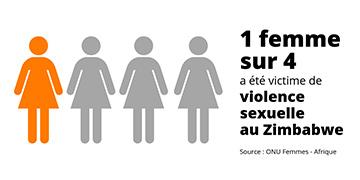 1 femme sur 4 a été victime de violence sexuelle au Zimbabwe. Source : ONU Femmes – Afrique.